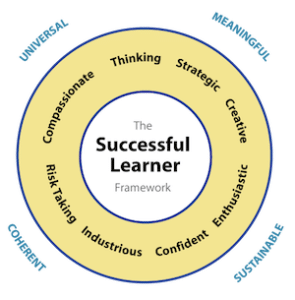 Successful Learner Framework overview